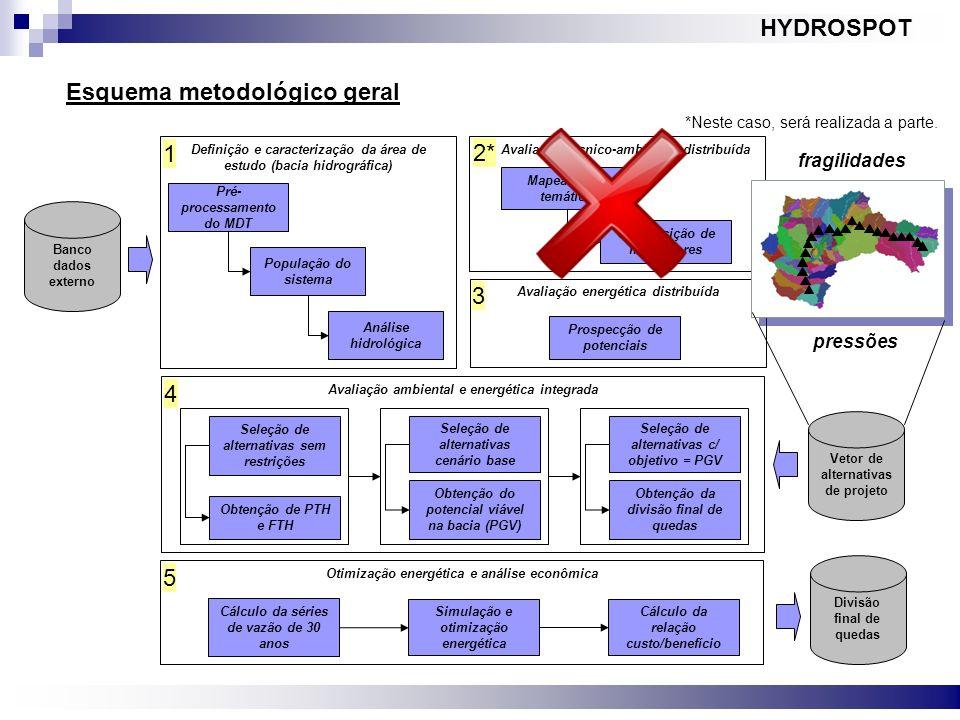 Avaliação energética distribuída Prospecção de potenciais 3 Definição e caracterização da área de estudo (bacia hidrográfica) Pré- processamento do MD