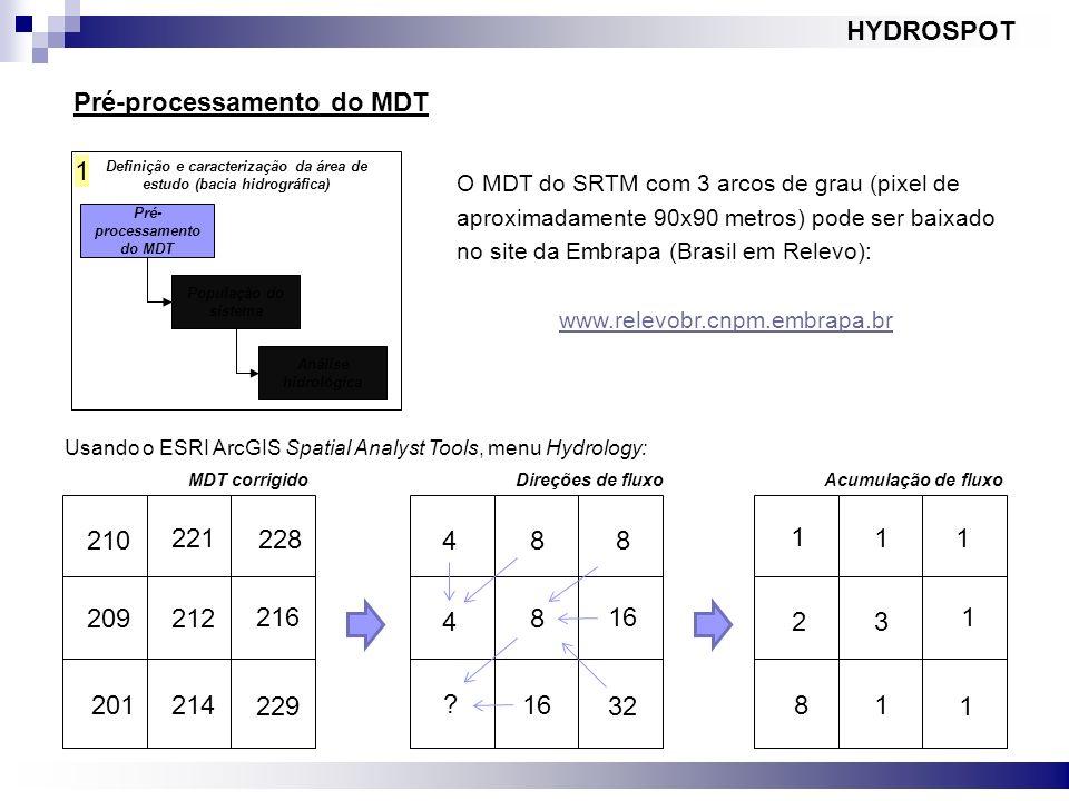 Definição e caracterização da área de estudo (bacia hidrográfica) Pré- processamento do MDT População do sistema Análise hidrológica 1 HYDROSPOT Pré-p
