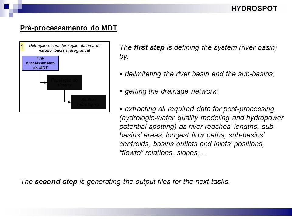 Definição e caracterização da área de estudo (bacia hidrográfica) Pré- processamento do MDT População do sistema Análise hidrológica 1 HYDROSPOT The f