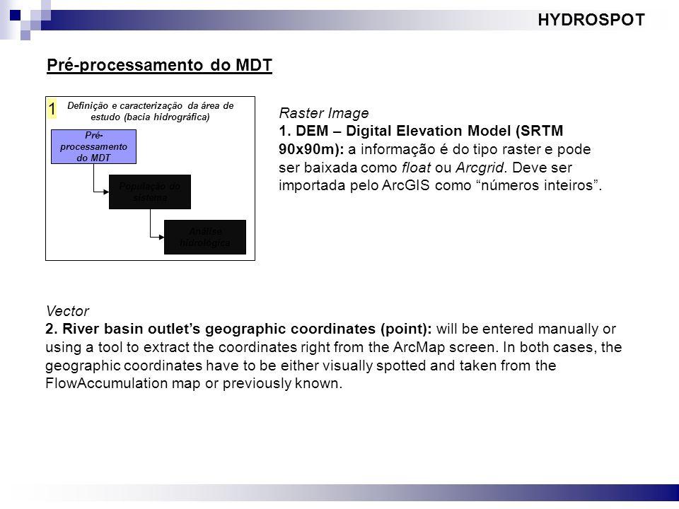Definição e caracterização da área de estudo (bacia hidrográfica) Pré- processamento do MDT População do sistema Análise hidrológica 1 HYDROSPOT Vecto
