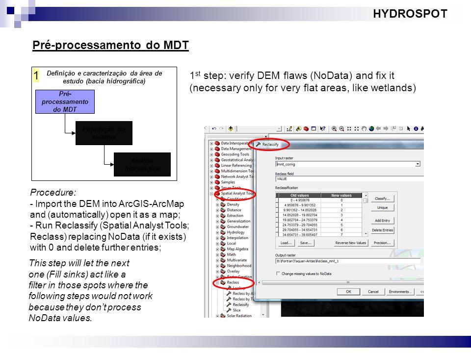 Definição e caracterização da área de estudo (bacia hidrográfica) Pré- processamento do MDT População do sistema Análise hidrológica 1 HYDROSPOT 1 st