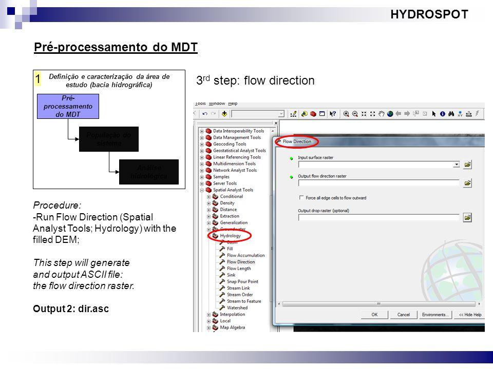 Definição e caracterização da área de estudo (bacia hidrográfica) Pré- processamento do MDT População do sistema Análise hidrológica 1 HYDROSPOT 3 rd