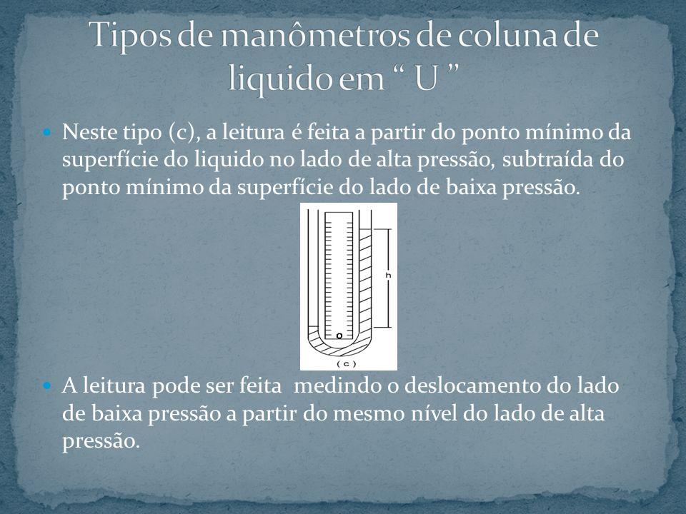 Neste tipo (c), a leitura é feita a partir do ponto mínimo da superfície do liquido no lado de alta pressão, subtraída do ponto mínimo da superfície d