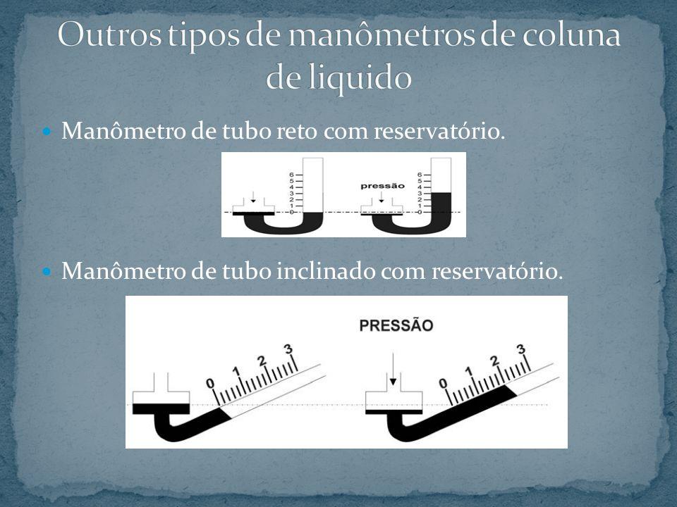 Manômetro de tubo reto com reservatório. Manômetro de tubo inclinado com reservatório.
