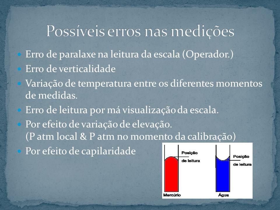 Erro de paralaxe na leitura da escala (Operador.) Erro de verticalidade Variação de temperatura entre os diferentes momentos de medidas. Erro de leitu