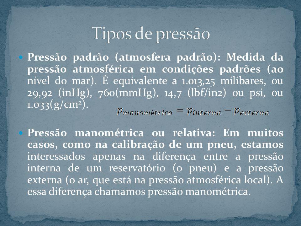 Pressão padrão (atmosfera padrão): Medida da pressão atmosférica em condições padrões (ao nível do mar). É equivalente a 1.013,25 milibares, ou 29,92