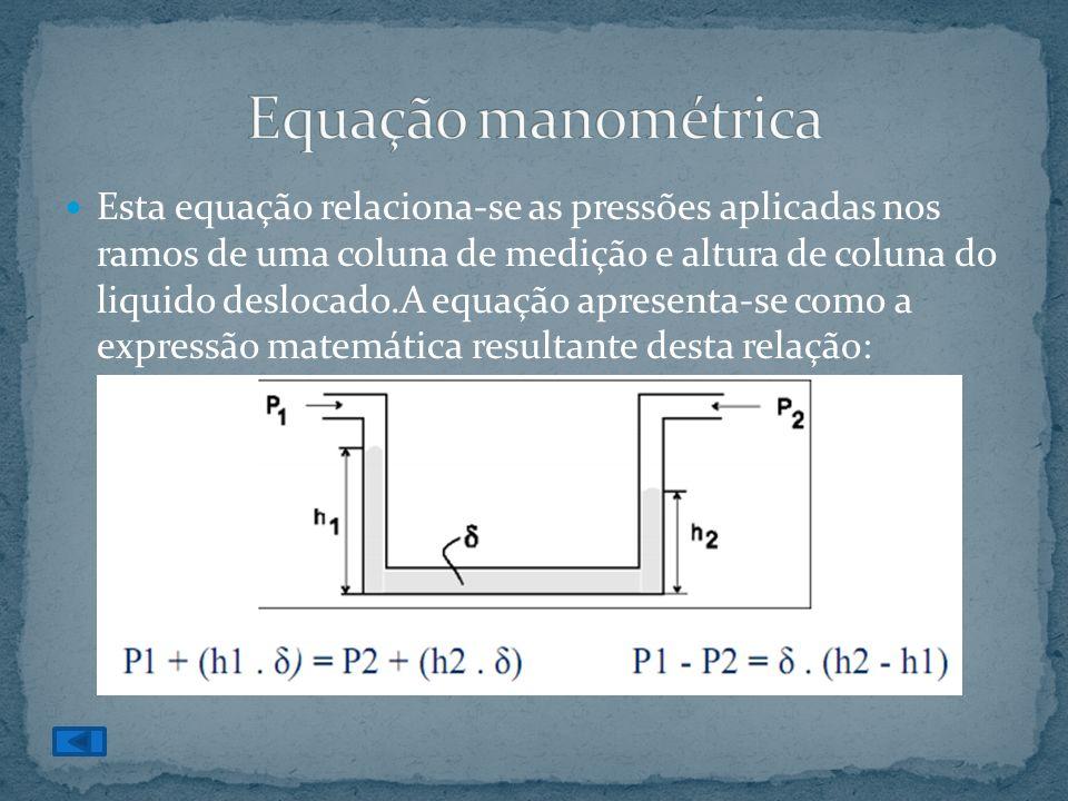 Esta equação relaciona-se as pressões aplicadas nos ramos de uma coluna de medição e altura de coluna do liquido deslocado.A equação apresenta-se como
