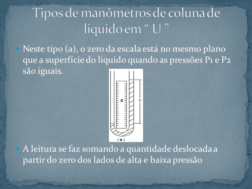 Neste tipo (a), o zero da escala está no mesmo plano que a superfície do liquido quando as pressões P1 e P2 são iguais. A leitura se faz somando a qua
