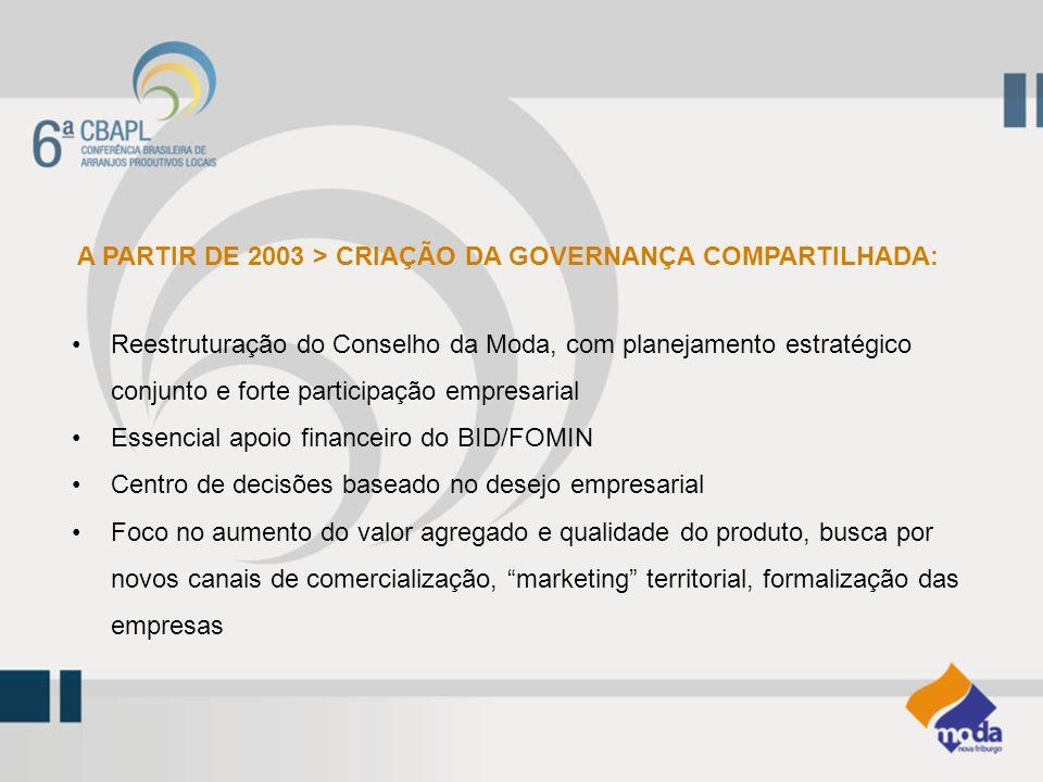 A PARTIR DE 2003 > CRIAÇÃO DA GOVERNANÇA COMPARTILHADA: Reestruturação do Conselho da Moda, com planejamento estratégico conjunto e forte participação