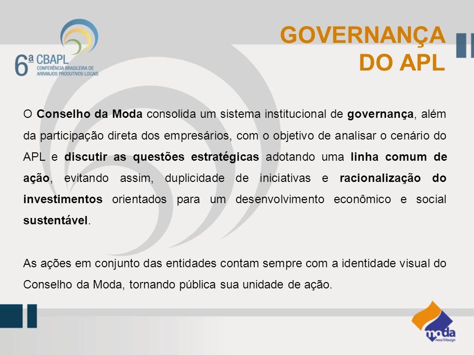 O Conselho da Moda consolida um sistema institucional de governança, além da participação direta dos empresários, com o objetivo de analisar o cenário