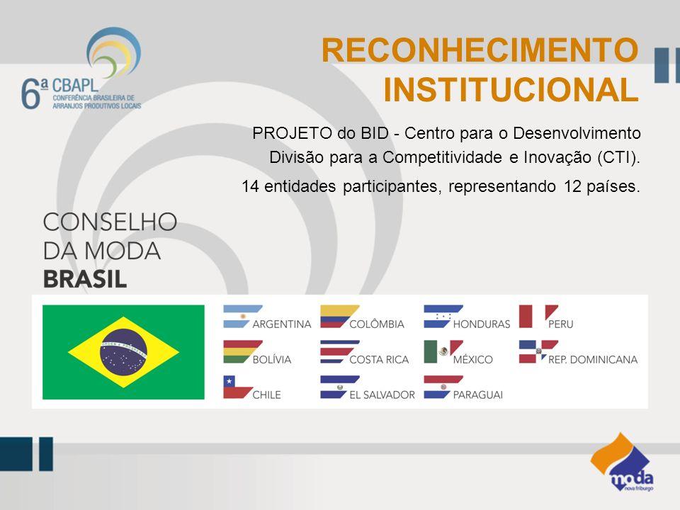 PROJETO do BID - Centro para o Desenvolvimento Divisão para a Competitividade e Inovação (CTI). 14 entidades participantes, representando 12 países. R