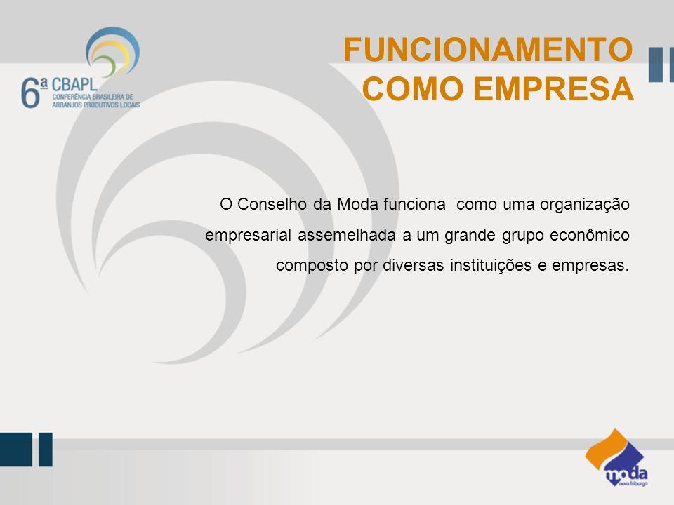 O Conselho da Moda funciona como uma organização empresarial assemelhada a um grande grupo econômico composto por diversas instituições e empresas. FU
