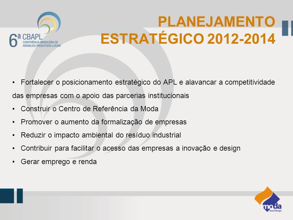Fortalecer o posicionamento estratégico do APL e alavancar a competitividade das empresas com o apoio das parcerias institucionais Construir o Centro