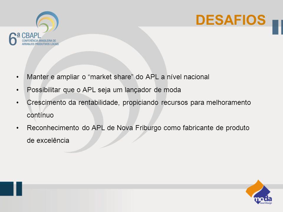DESAFIOS Manter e ampliar o market share do APL a nível nacional Possibilitar que o APL seja um lançador de moda Crescimento da rentabilidade, propici