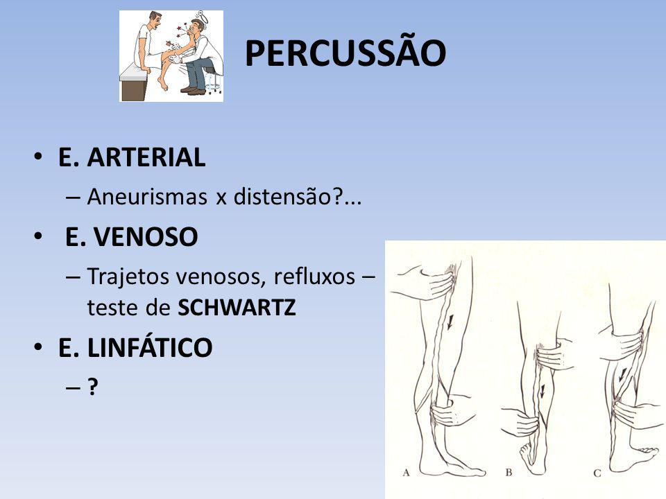 PERCUSSÃO E. ARTERIAL – Aneurismas x distensão?... E. VENOSO – Trajetos venosos, refluxos – teste de SCHWARTZ E. LINFÁTICO – ?