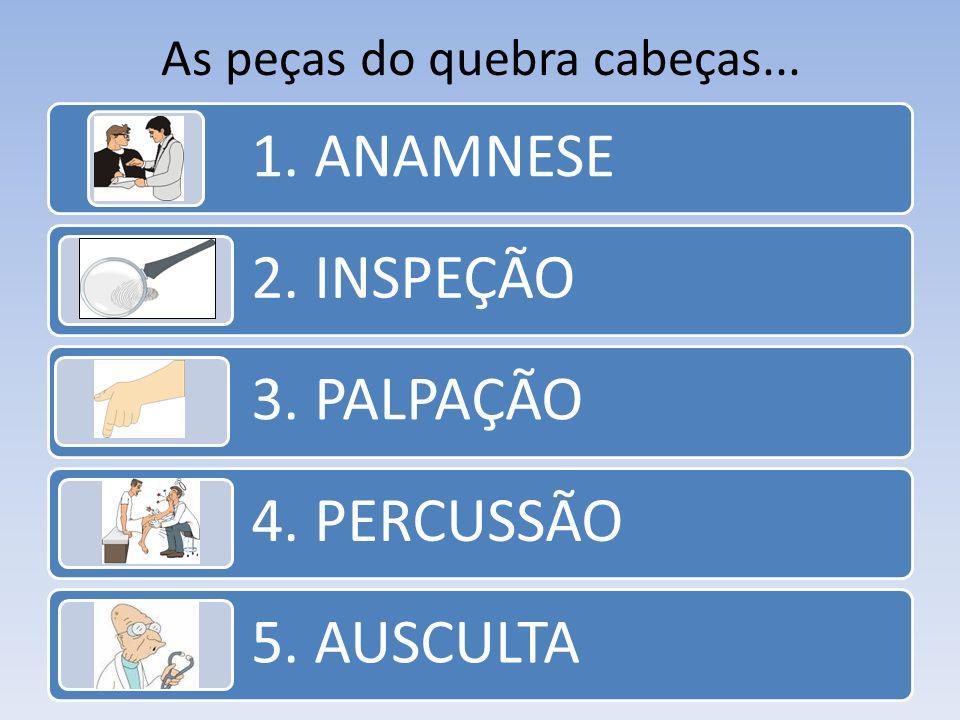 INSPEÇÃO D.