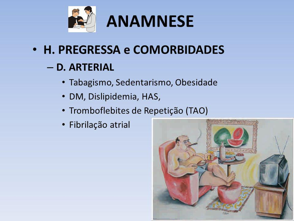 ANAMNESE H. PREGRESSA e COMORBIDADES – D. ARTERIAL Tabagismo, Sedentarismo, Obesidade DM, Dislipidemia, HAS, Tromboflebites de Repetição (TAO) Fibrila