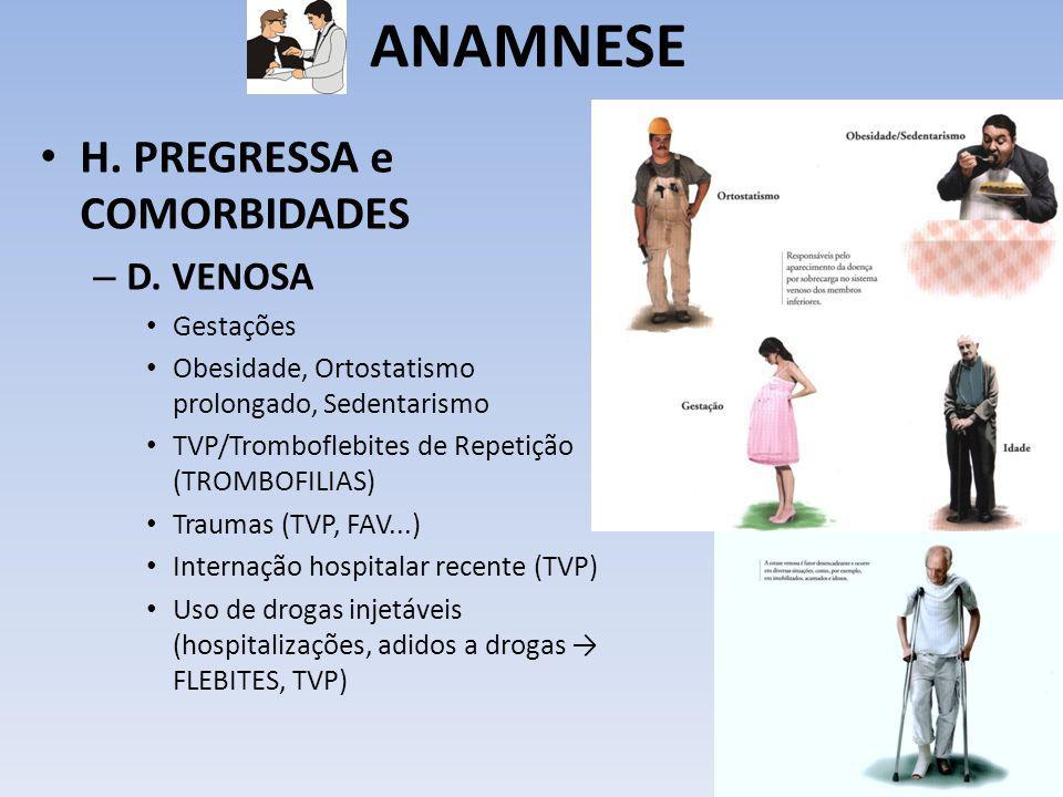 ANAMNESE H. PREGRESSA e COMORBIDADES – D. VENOSA Gestações Obesidade, Ortostatismo prolongado, Sedentarismo TVP/Tromboflebites de Repetição (TROMBOFIL