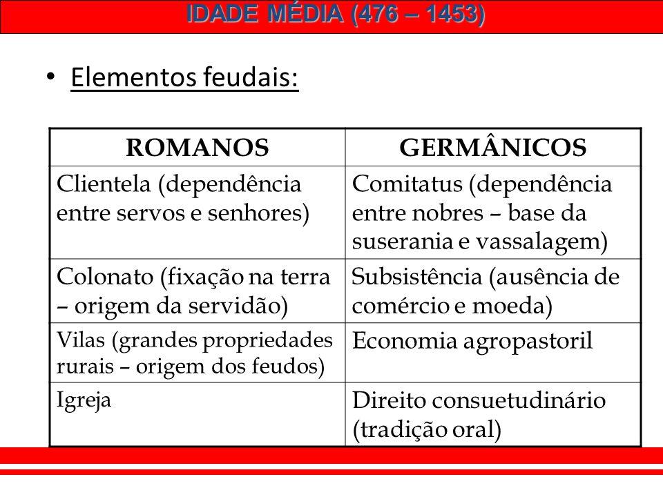 IDADE MÉDIA (476 – 1453) Política: descentralização; Ideologia: – Teocentrismo – IGREJA: maior instituição (atuante em todos os setores) – Conformismo, continuismo – Ética paternalista cristã