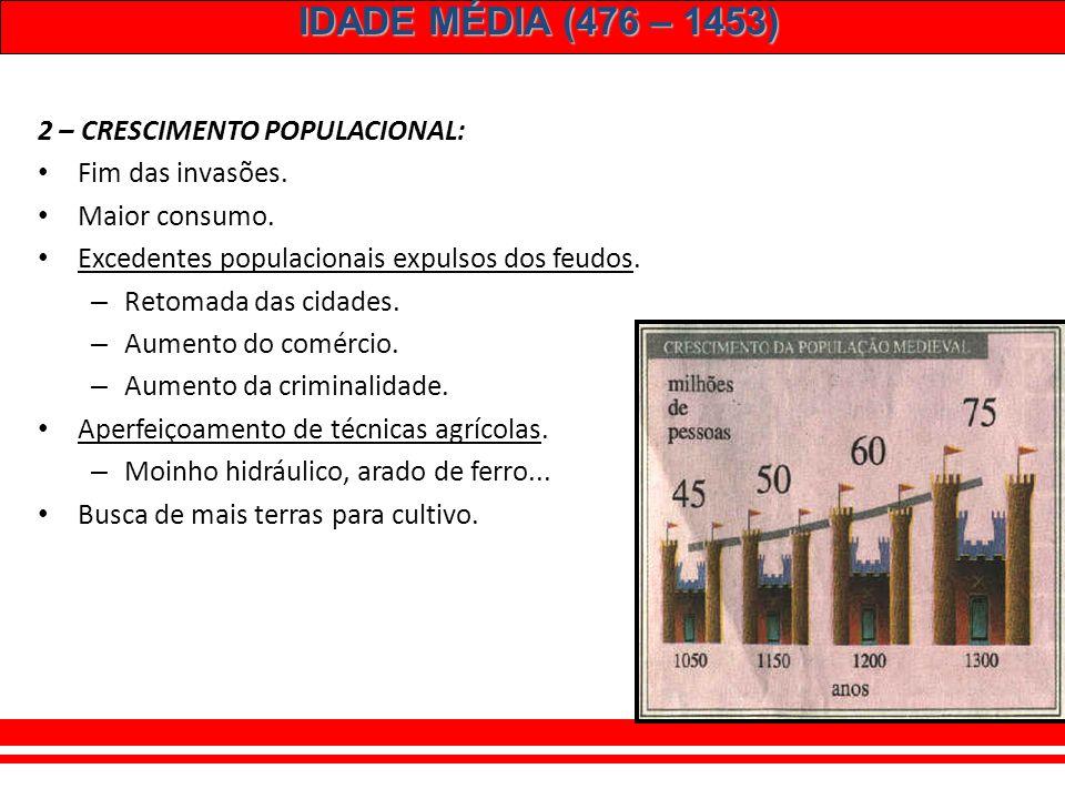 IDADE MÉDIA (476 – 1453) Baixa Idade Média 1 – CARACTERÍSTICAS GERAIS: Decadência do feudalismo. Estruturação do modo de produção capitalista. Transfo