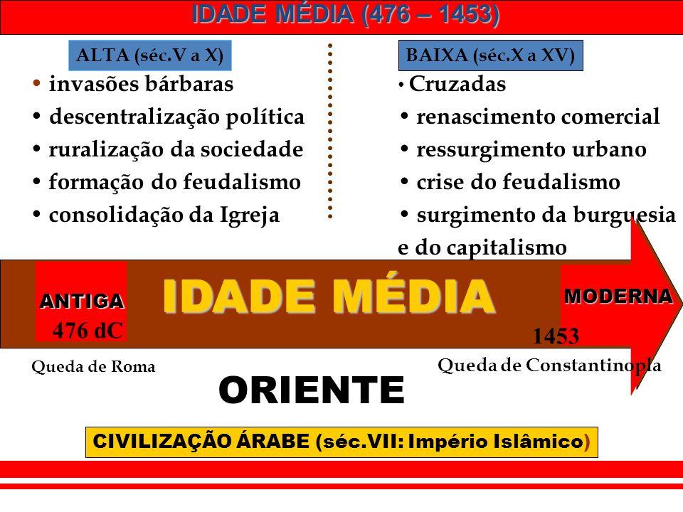 IDADE MÉDIA (476 – 1453) Baixa Idade Média (SÉC. XI AO XV) CRESCIMENTO POPULACIONAL O MOVIMENTO CRUZADISTA (séc. XI – XIII) O RENASCIMENTO COMERCIAL O
