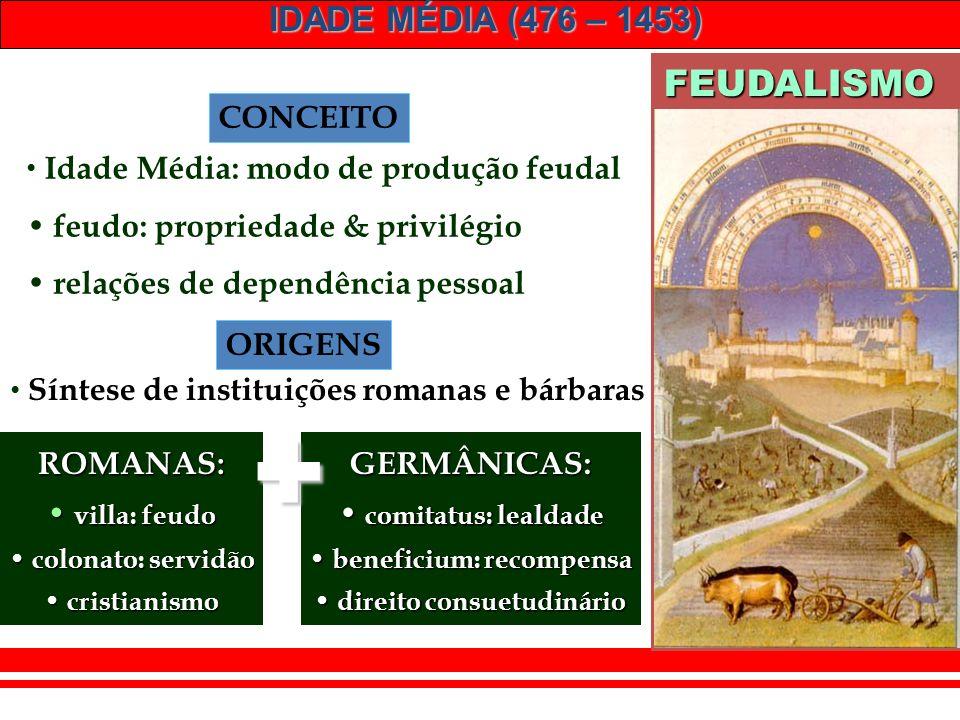 IDADE MÉDIA (476 – 1453) ORIENTE ALTA (séc.V a X) invasões bárbaras descentralização política ruralização da sociedade formação do feudalismo consolid