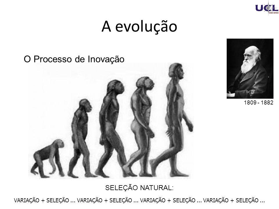 A evolução 1809 - 1882 SELEÇÃO NATURAL: VARIAÇÃO + SELEÇÃO...