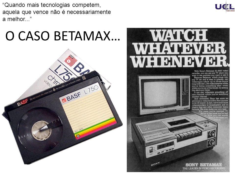 O CASO BETAMAX… Quando mais tecnologias competem, aquela que vence não é necessariamente a melhor...