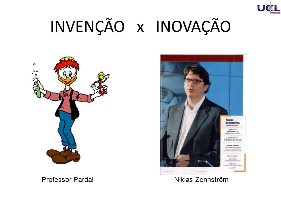 Professor PardalNiklas Zennström INVENÇÃO x INOVAÇÃO