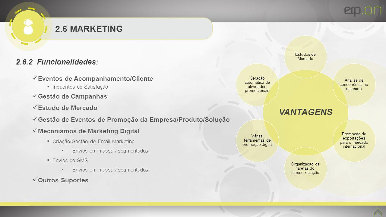 2.6 MARKETING 2.6.2 Funcionalidades: Eventos de Acompanhamento/Cliente Inquéritos de Satisfação Gestão de Campanhas Estudo de Mercado Gestão de Evento