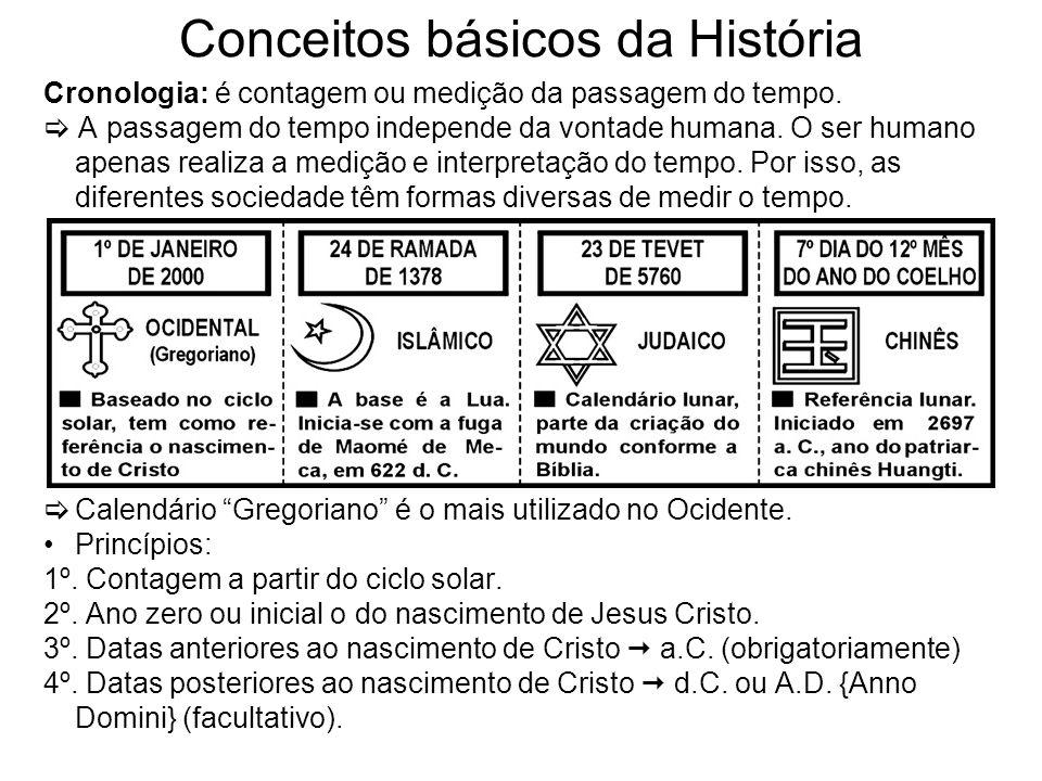 Conceitos básicos da História Cronologia: é contagem ou medição da passagem do tempo. A passagem do tempo independe da vontade humana. O ser humano ap