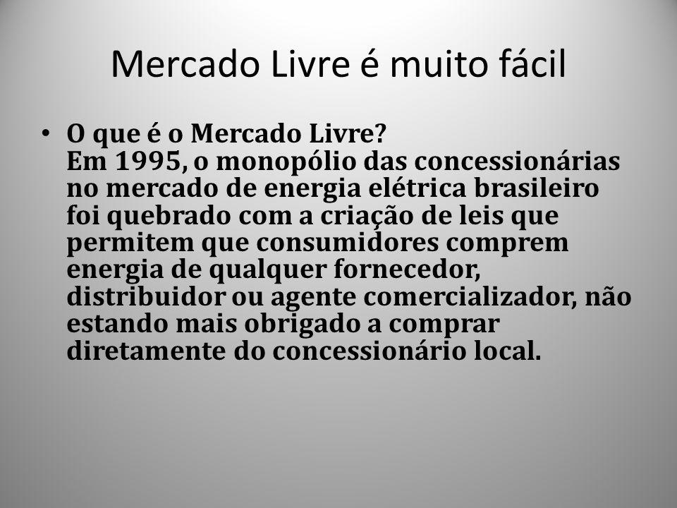 Mercado Livre é muito fácil O que é o Mercado Livre? Em 1995, o monopólio das concessionárias no mercado de energia elétrica brasileiro foi quebrado c
