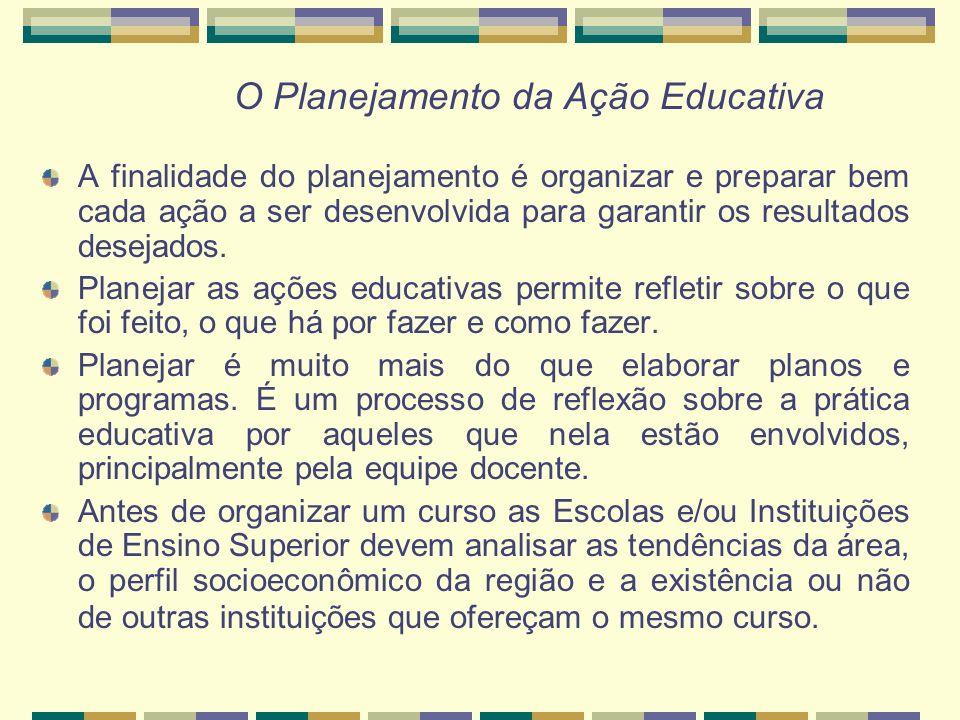 O plano de trabalho do docente é construído a partir das necessidades de integração curricular decorrentes dos planos de curso elaborados por competências.