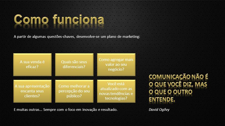 A partir de algumas questões-chaves, desenvolve-se um plano de marketing: A sua venda é eficaz? Quais são seus diferenciais? Como agregar mais valor a