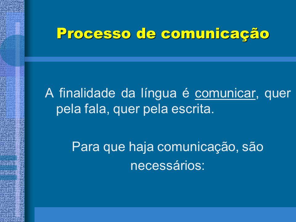 Processo de comunicação A finalidade da língua é comunicar, quer pela fala, quer pela escrita. Para que haja comunicação, são necessários: