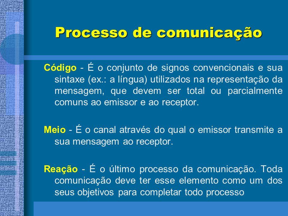 Processo de comunicação Código - É o conjunto de signos convencionais e sua sintaxe (ex.: a língua) utilizados na representação da mensagem, que devem