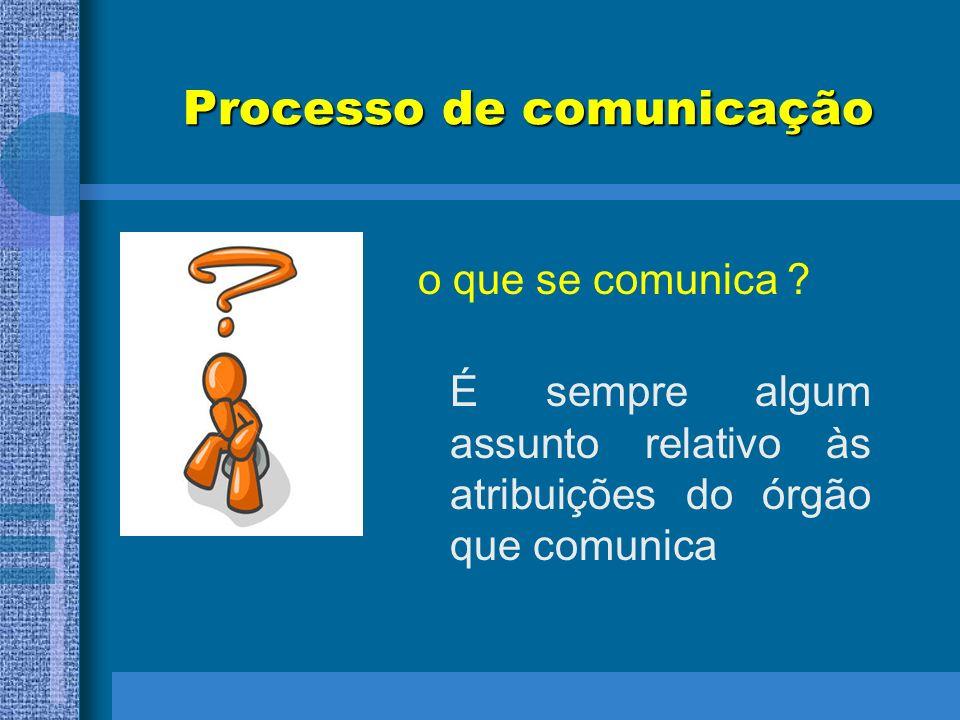 Processo de comunicação o que se comunica ? É sempre algum assunto relativo às atribuições do órgão que comunica