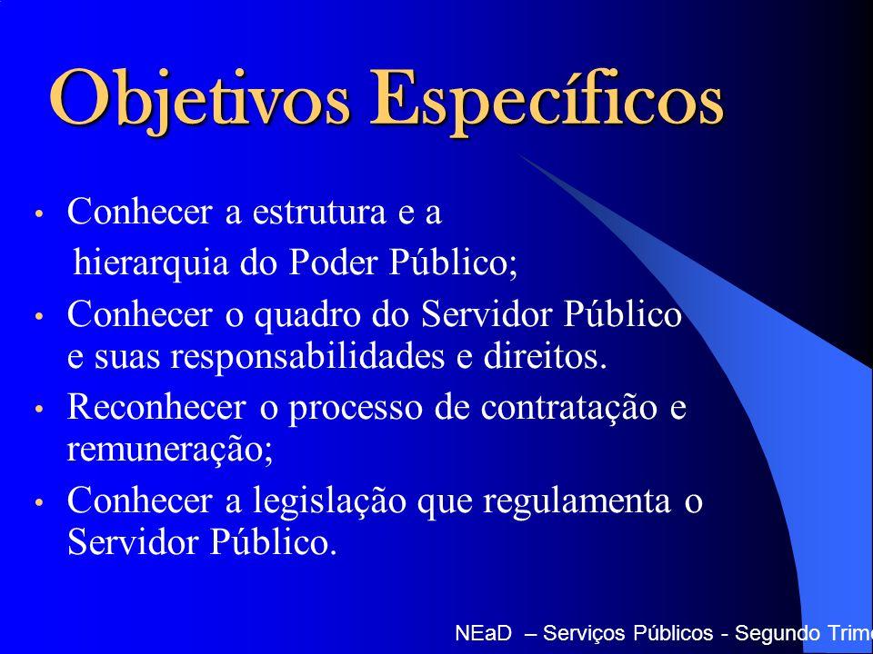 Objetivos Específicos Conhecer a estrutura e a hierarquia do Poder Público; Conhecer o quadro do Servidor Público e suas responsabilidades e direitos.