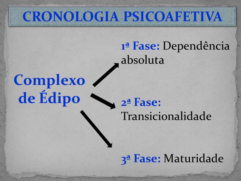 CRONOLOGIA PSICOAFETIVA 1ª Fase: Dependência absoluta 2ª Fase: Transicionalidade 3ª Fase: Maturidade Complexo de Édipo