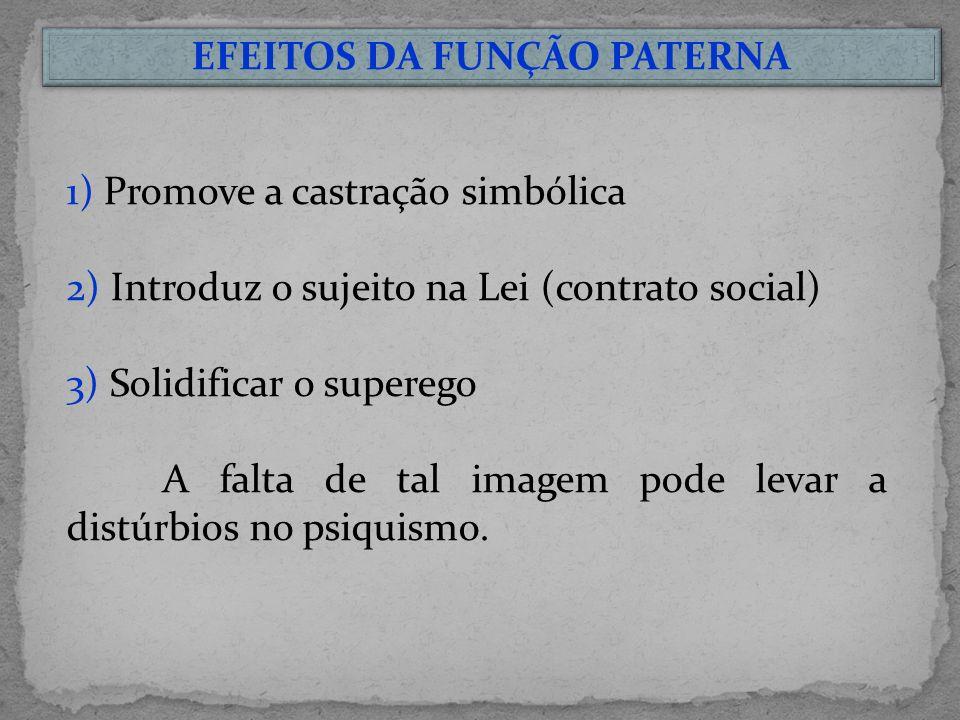 EFEITOS DA FUNÇÃO PATERNA 1) Promove a castração simbólica 2) Introduz o sujeito na Lei (contrato social) 3) Solidificar o superego A falta de tal imagem pode levar a distúrbios no psiquismo.
