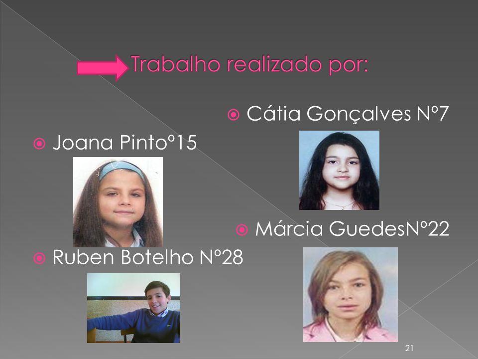 Cátia Gonçalves Nº7 Joana Pintoº15 Márcia GuedesNº22 Ruben Botelho Nº28 21