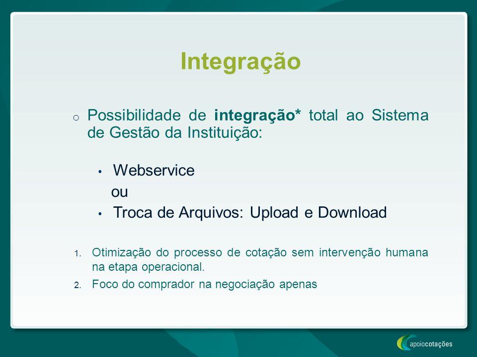 Integração o Possibilidade de integração* total ao Sistema de Gestão da Instituição: Webservice ou Troca de Arquivos: Upload e Download 1. Otimização