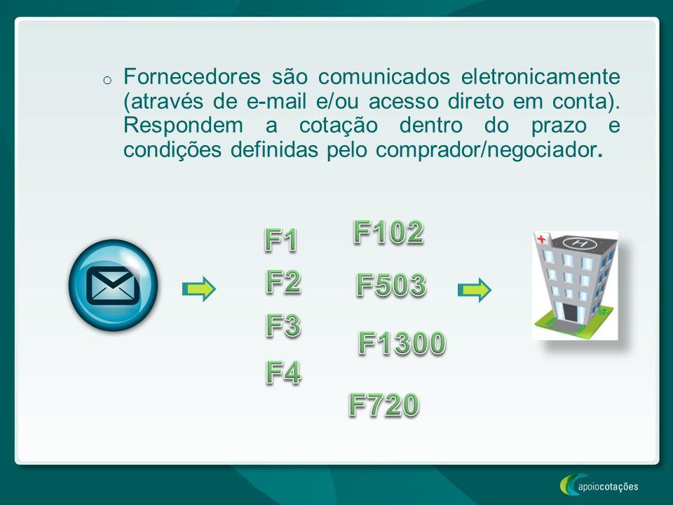o Fornecedores são comunicados eletronicamente (através de e-mail e/ou acesso direto em conta). Respondem a cotação dentro do prazo e condições defini