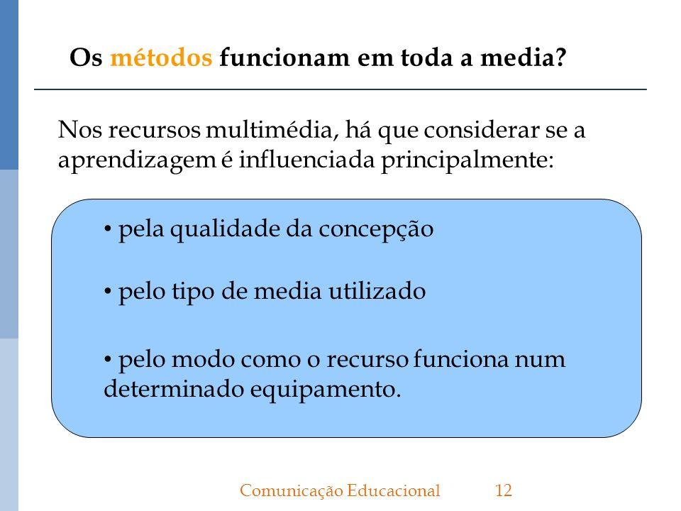 Os métodos funcionam em toda a media? 12Comunicação Educacional Nos recursos multimédia, há que considerar se a aprendizagem é influenciada principalm