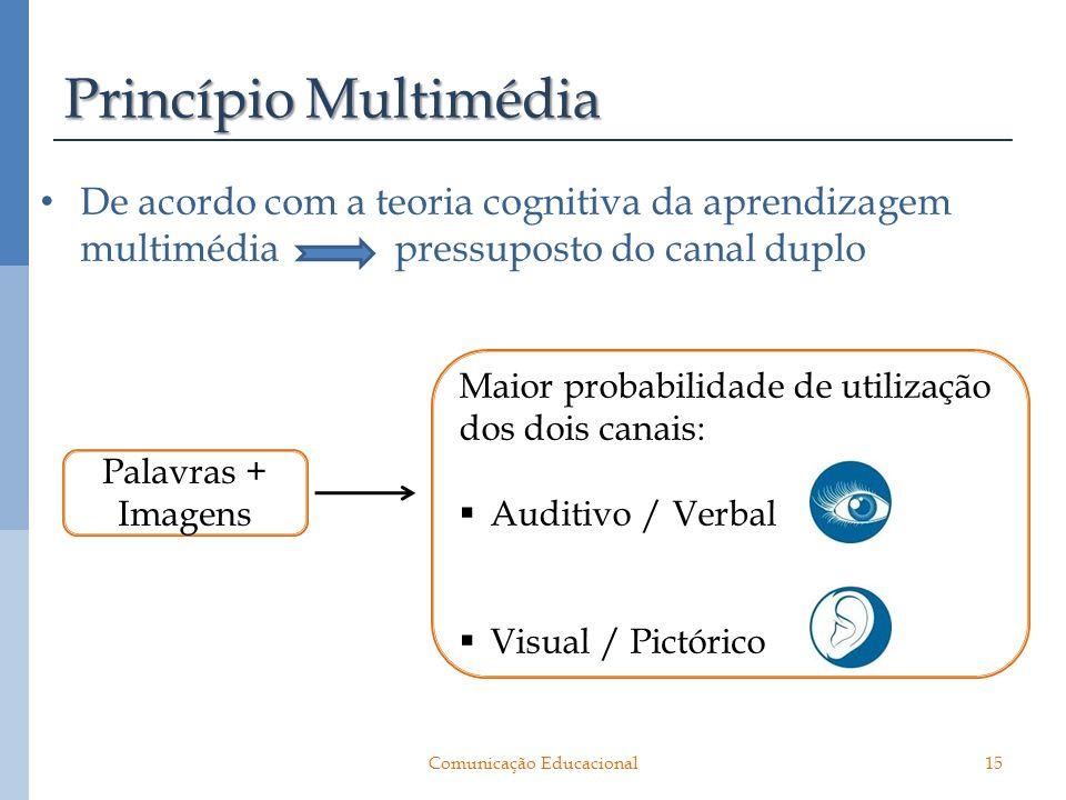 Princípio Multimédia De acordo com a teoria cognitiva da aprendizagem multimédia pressuposto do canal duplo Maior probabilidade de utilização dos dois