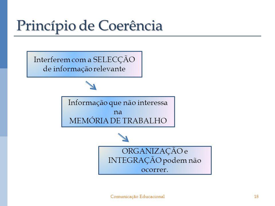 Princípio de Coerência Interferem com a SELECÇÃO de informação relevante ORGANIZAÇÃO e INTEGRAÇÃO podem não ocorrer. Informação que não interessa na M