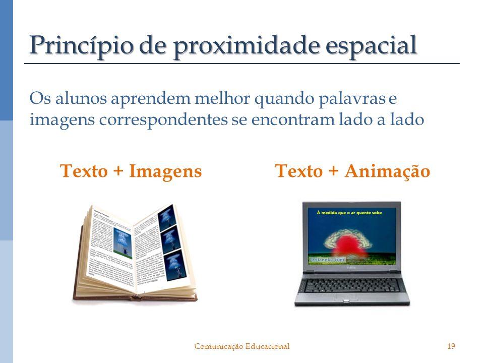 Princípio de proximidade espacial Os alunos aprendem melhor quando palavras e imagens correspondentes se encontram lado a lado Texto + ImagensTexto +