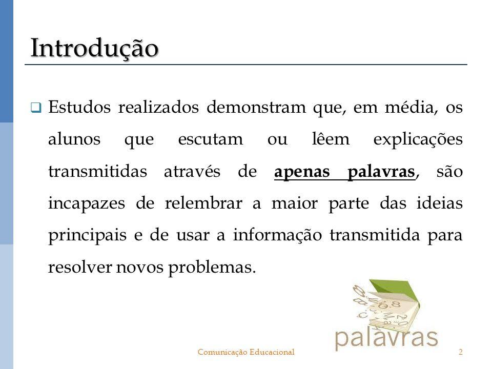 Modos verbais (PALAVRAS) 3 VantagensDesvantagens Longa história na educação; As palavras são o que transmitem a informação nas escolas.