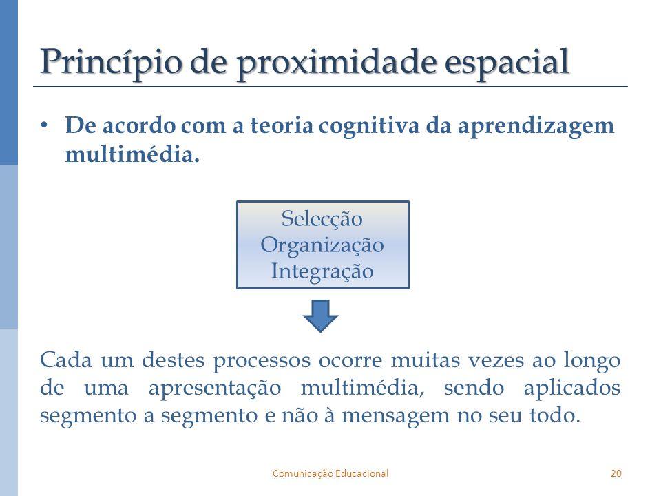 Princípio de proximidade espacial De acordo com a teoria cognitiva da aprendizagem multimédia. Cada um destes processos ocorre muitas vezes ao longo d