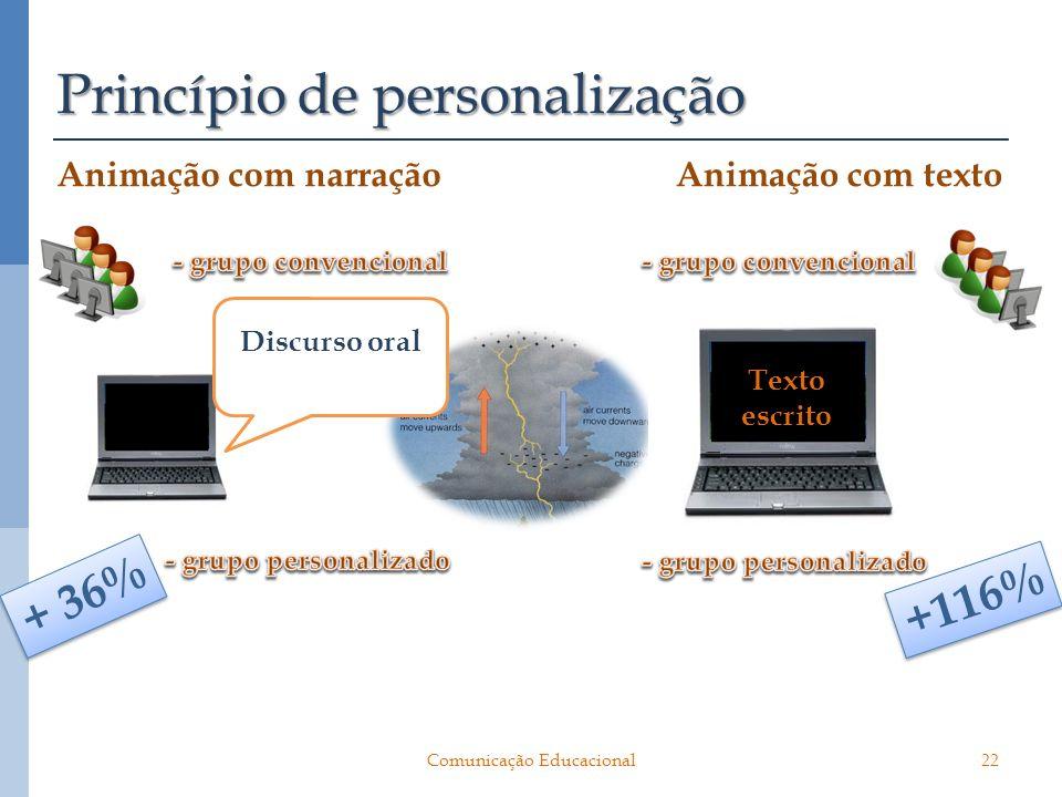 Animação com narraçãoAnimação com texto + 36% +116% 22Comunicação Educacional Princípio de personalização Discurso oral Texto escrito